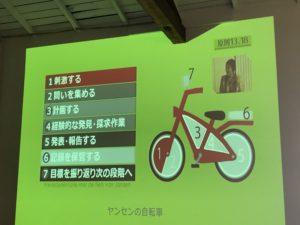 ヤンセンの自転車